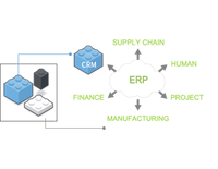 Web 系統開發、串接及維護-雲湧資訊 Cloud-Bridging