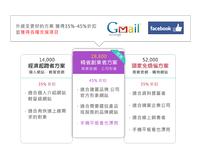 網站設計/架設-海悅設計