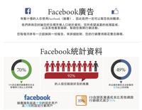 臉書廣告管理-慶應網站設計
