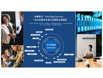 一站式的概念全面打造優質企業服務-OD行銷設計工作室